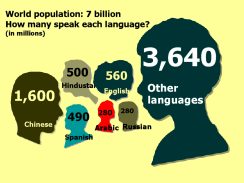 world-languages-graphic